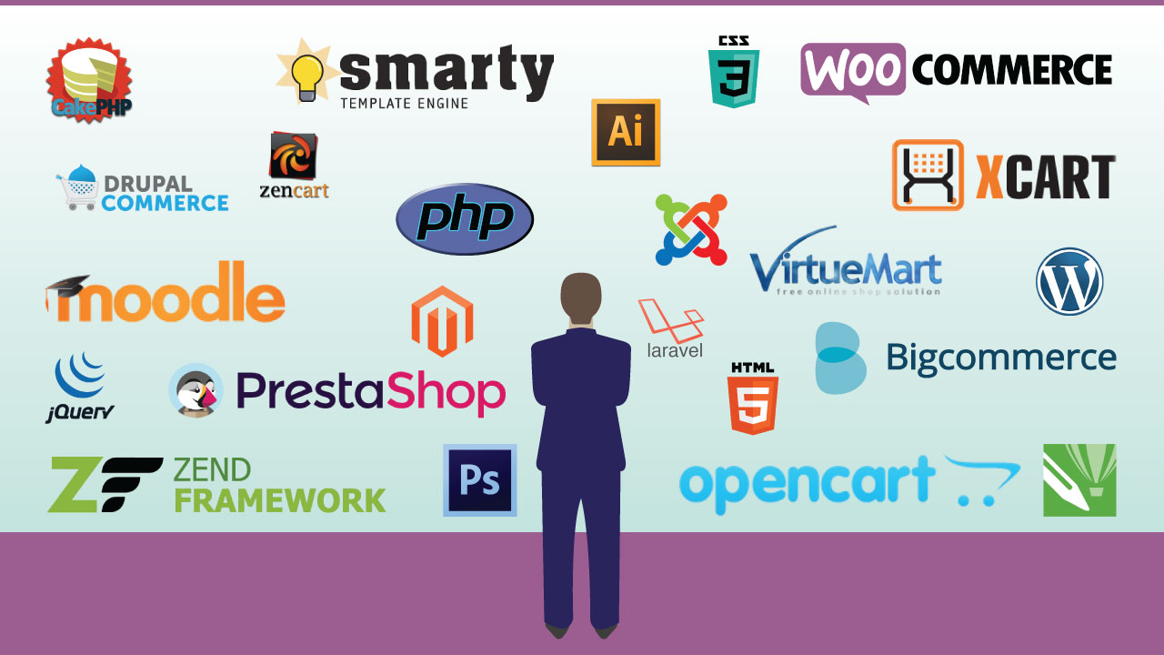 Webmull is website develpment company, who use all kind of new PHP base technology magento, prestashop, opencart, Wordpress, Joomla