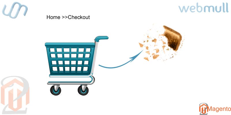 Magento 2- Add new Custom Breadcrumb in checkout page